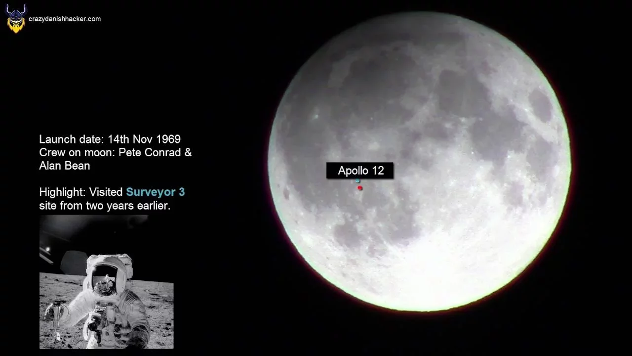 Fridays are Fact-Days – Apollo Missions to the Moon